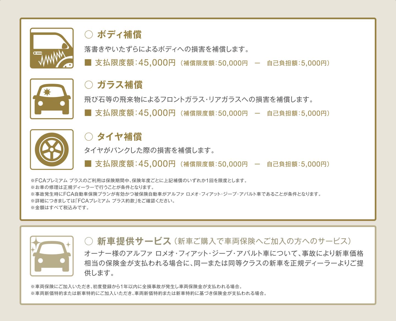 保険 見積もり 自動車